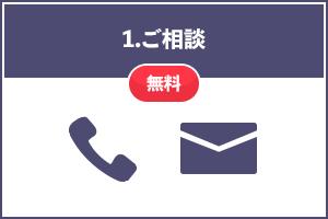 1.ご相談【無料】