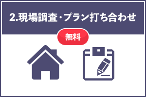 2.現場調査【無料】